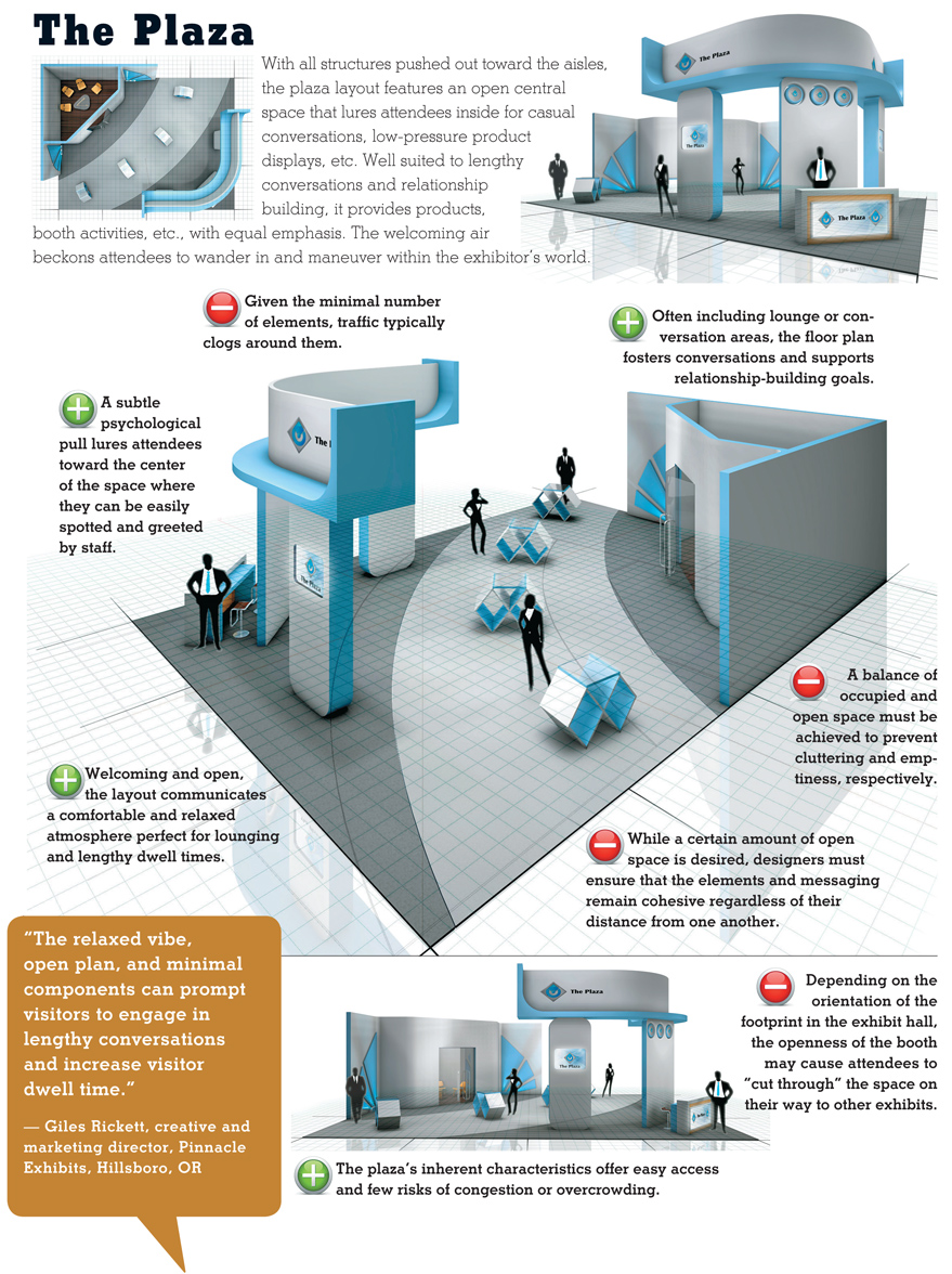Floor Plan Fundamentals Exhibitor Magazine