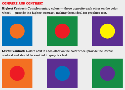 Into Primary Red Yellow Blue And Secondary Green Orange Purple Color Wedges The Opposite Each Other