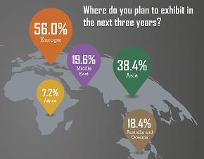 Going Global?