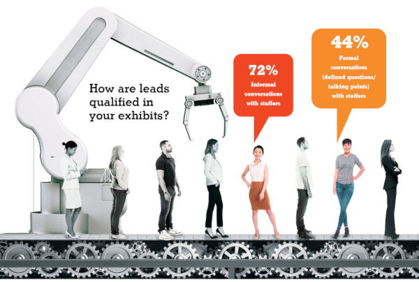Operational Intel: Benchmark Data on Lead Practices